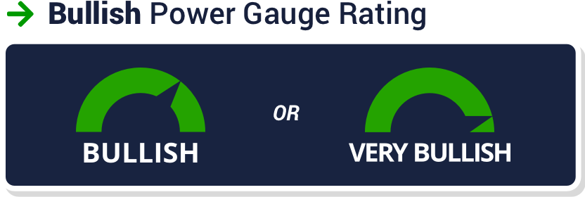 Finding Bulls Power Gauge Rating