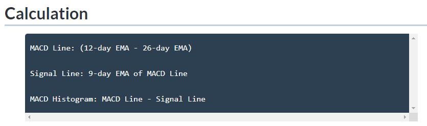 the MACD indicator
